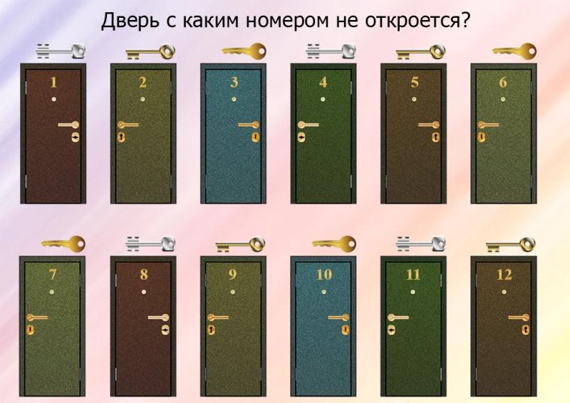 Какая дверь не откроется? Тест на сообразительность