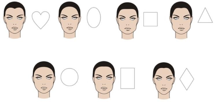 """Как по форме лица """"прочитать"""" человека"""