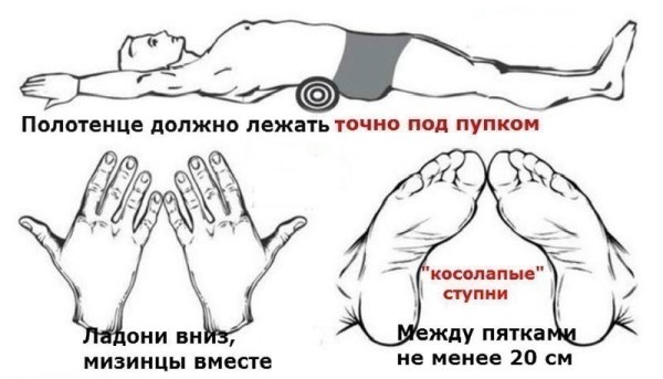 Как с помощью полотенца за 5 минут убрать живот и выпрямить спину