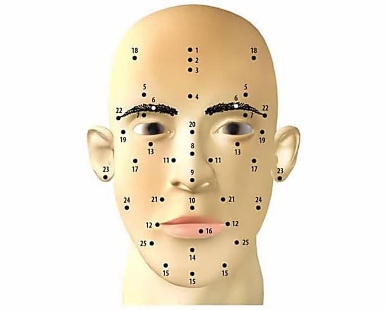 Родинки и какую судьбу они вам уготовили: значение 25 позиций на лице и 19 на разных частях тела