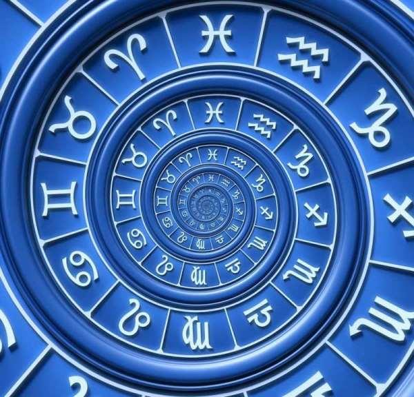 Тест: мы сможем угадать ваш знак Зодиака