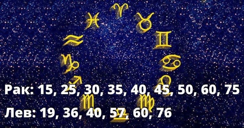 Эти даты нужно запомнить всем! Эти годы являются особенными в жизни каждого знака Зодиака